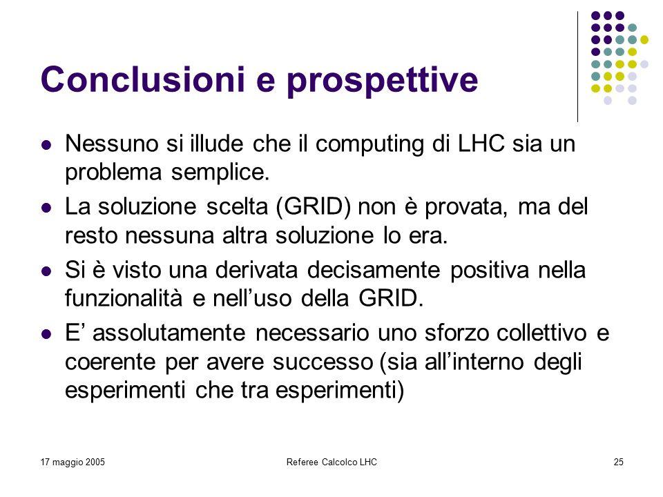17 maggio 2005Referee Calcolco LHC25 Conclusioni e prospettive Nessuno si illude che il computing di LHC sia un problema semplice. La soluzione scelta