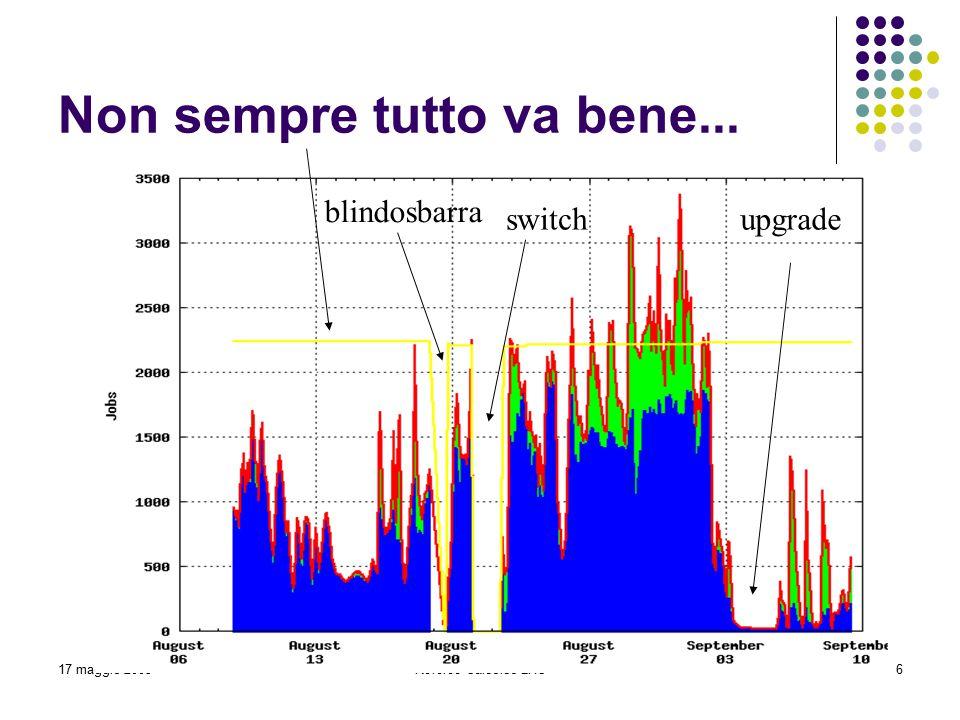 17 maggio 2005Referee Calcolco LHC6 Non sempre tutto va bene... blindosbarra switchupgrade