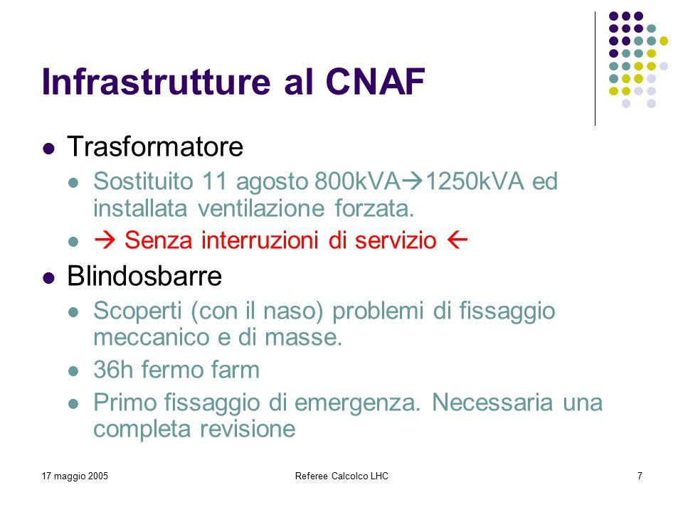 17 maggio 2005Referee Calcolco LHC7 Infrastrutture al CNAF Trasformatore Sostituito 11 agosto800kVA  1250kVA ed installata ventilazione forzata.