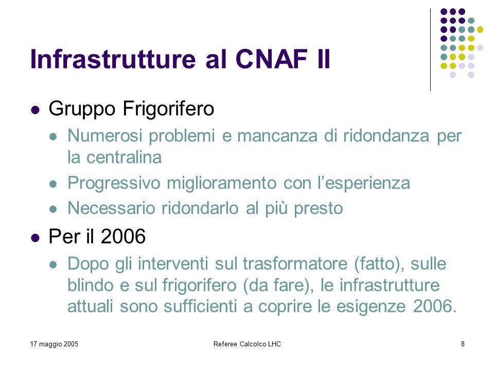 17 maggio 2005Referee Calcolco LHC8 Infrastrutture al CNAF II Gruppo Frigorifero Numerosi problemi e mancanza di ridondanza per la centralina Progressivo miglioramento con l'esperienza Necessario ridondarlo al più presto Per il 2006 Dopo gli interventi sul trasformatore (fatto), sulle blindo e sul frigorifero (da fare), le infrastrutture attuali sono sufficienti a coprire le esigenze 2006.