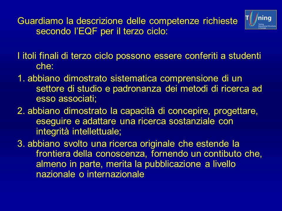 Guardiamo la descrizione delle competenze richieste secondo l'EQF per il terzo ciclo: I itoli finali di terzo ciclo possono essere conferiti a student
