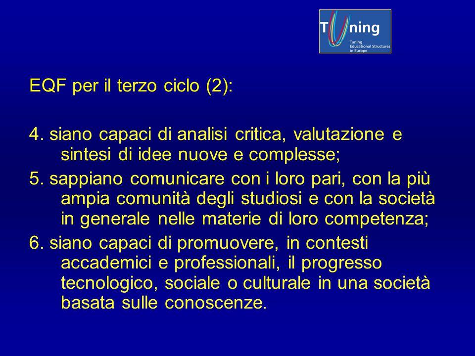 EQF per il terzo ciclo (2): 4. siano capaci di analisi critica, valutazione e sintesi di idee nuove e complesse; 5. sappiano comunicare con i loro par