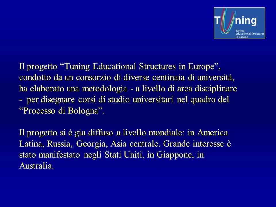 """Il progetto """"Tuning Educational Structures in Europe"""", condotto da un consorzio di diverse centinaia di università, ha elaborato una metodologia - a l"""