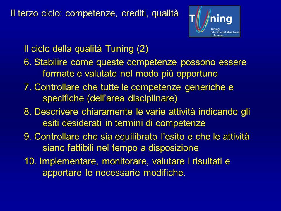 Il ciclo della qualità Tuning (2) 6. Stabilire come queste competenze possono essere formate e valutate nel modo più opportuno 7. Controllare che tutt