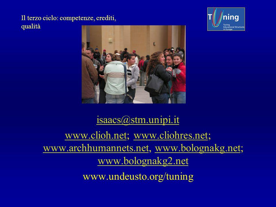 isaacs@stm.unipi.it www.clioh.netwww.clioh.net; www.cliohres.net; www.archhumannets.net, www.bolognakg.net; www.bolognakg2.netwww.cliohres.net www.arc