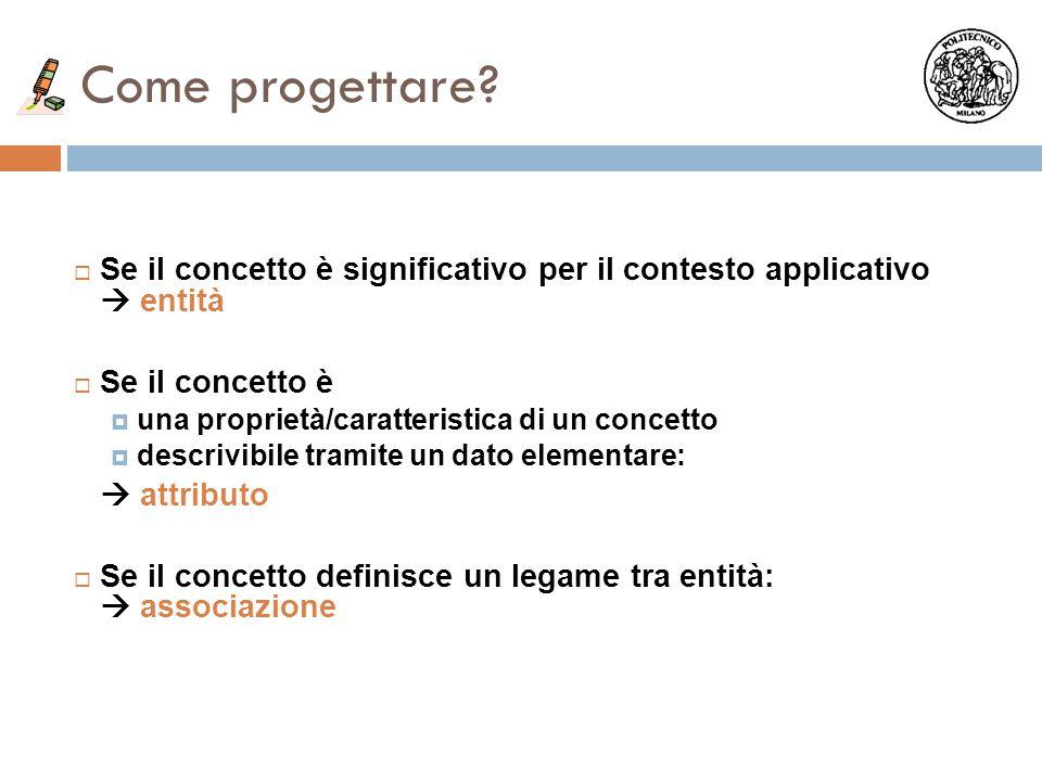 Come progettare?  Se il concetto è significativo per il contesto applicativo  entità  Se il concetto è  una proprietà/caratteristica di un concett