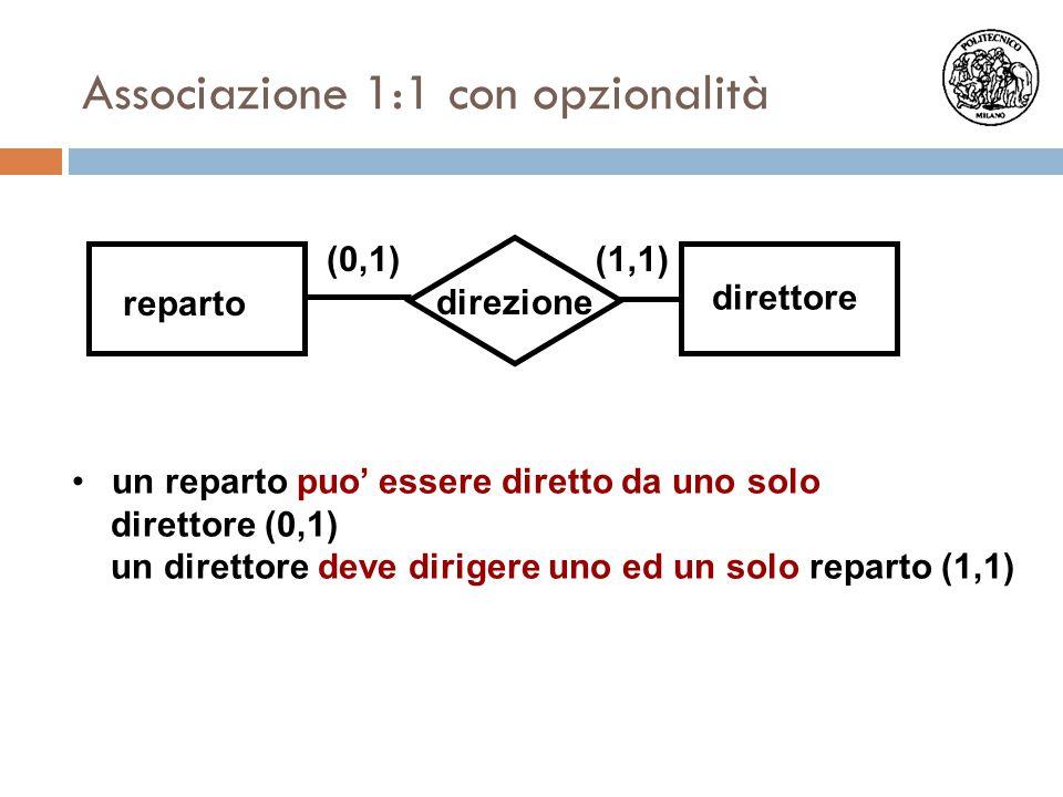 Associazione 1:1 con opzionalità direttore reparto direzione (0,1)(1,1) un reparto puo' essere diretto da uno solo direttore (0,1) un direttore deve d