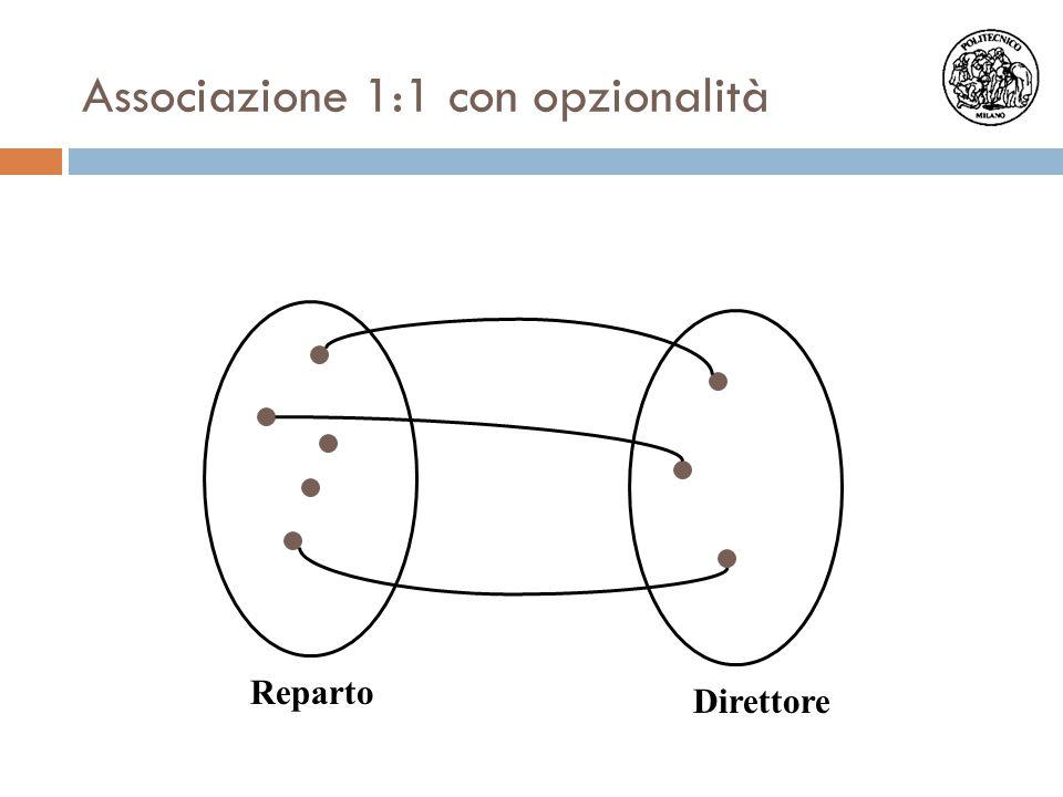 Reparto Direttore Associazione 1:1 con opzionalità
