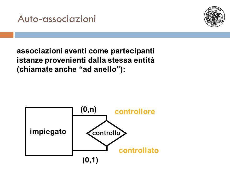 impiegato controllato controllore controllo (0,n) (0,1) Auto-associazioni associazioni aventi come partecipanti istanze provenienti dalla stessa entit