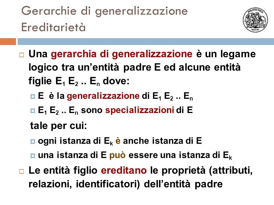 Gerarchie di generalizzazione Ereditarietà  Una gerarchia di generalizzazione è un legame logico tra un'entità padre E ed alcune entità figlie E 1 E
