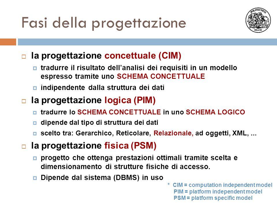 Fasi della progettazione  la progettazione concettuale (CIM)  tradurre il risultato dell'analisi dei requisiti in un modello espresso tramite uno SC