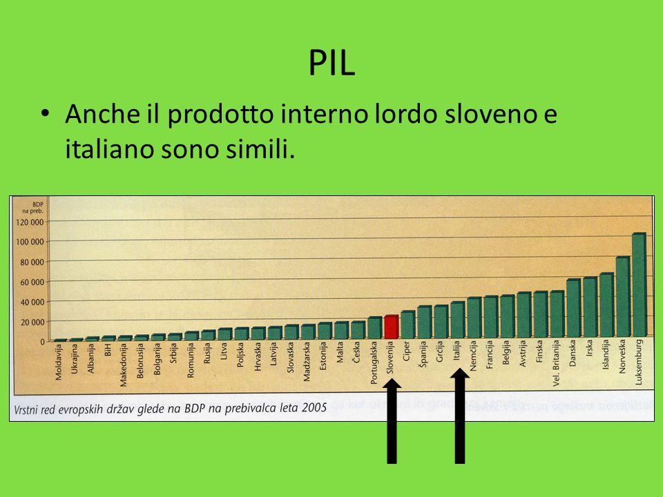 PIL Anche il prodotto interno lordo sloveno e italiano sono simili.