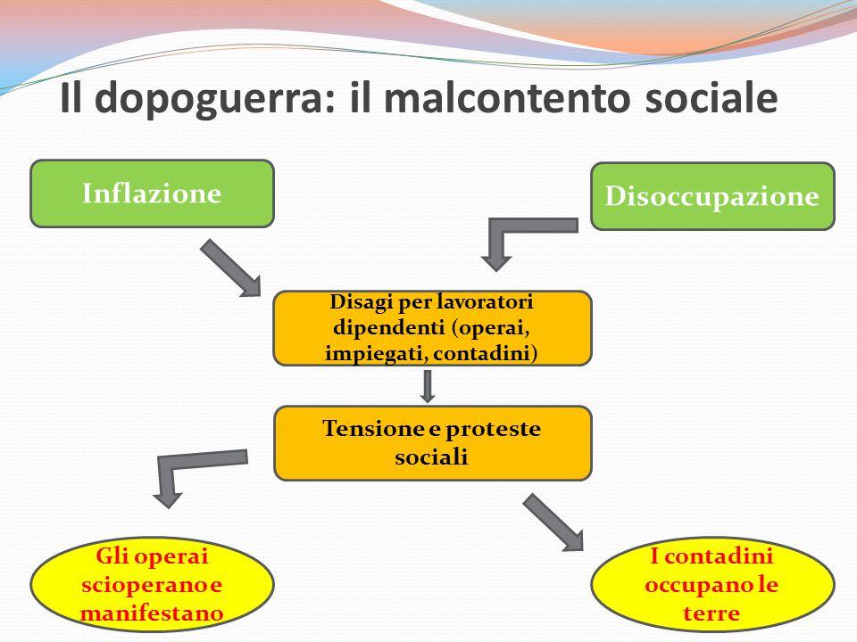 Il dopoguerra: il malcontento sociale Inflazione Disoccupazione Disagi per lavoratori dipendenti (operai, impiegati, contadini) Tensione e proteste so