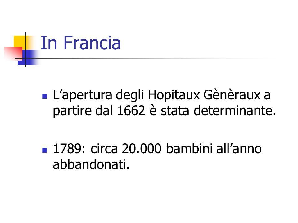 In Francia L'apertura degli Hopitaux Gènèraux a partire dal 1662 è stata determinante. 1789: circa 20.000 bambini all'anno abbandonati.