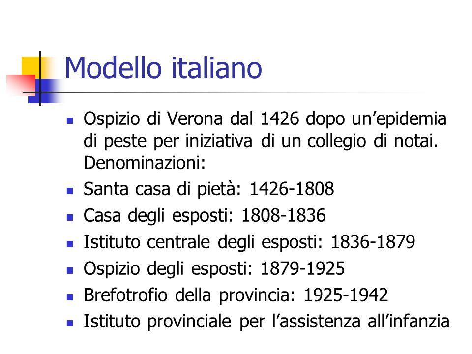 Modello italiano Ospizio di Verona dal 1426 dopo un'epidemia di peste per iniziativa di un collegio di notai. Denominazioni: Santa casa di pietà: 1426