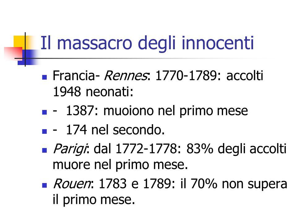 Il massacro degli innocenti Francia- Rennes: 1770-1789: accolti 1948 neonati: - 1387: muoiono nel primo mese - 174 nel secondo. Parigi: dal 1772-1778: