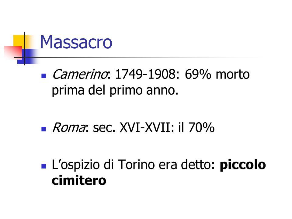 Massacro Camerino: 1749-1908: 69% morto prima del primo anno. Roma: sec. XVI-XVII: il 70% L'ospizio di Torino era detto: piccolo cimitero