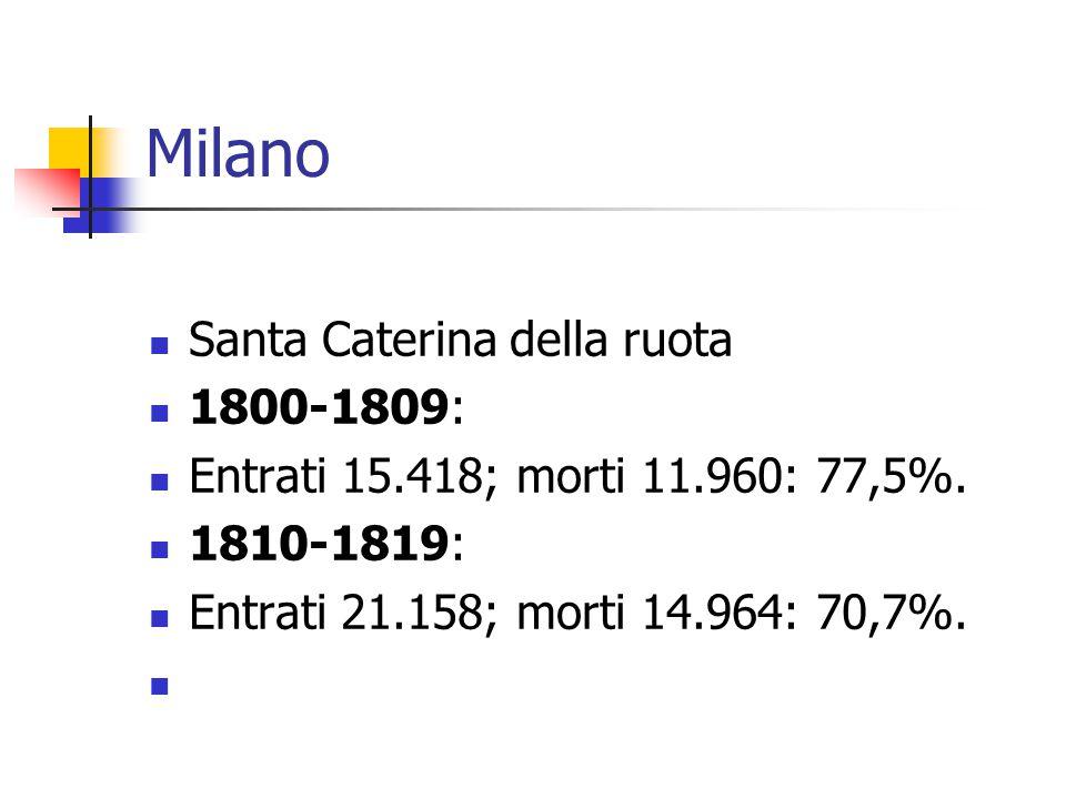 Milano Santa Caterina della ruota 1800-1809: Entrati 15.418; morti 11.960: 77,5%. 1810-1819: Entrati 21.158; morti 14.964: 70,7%.