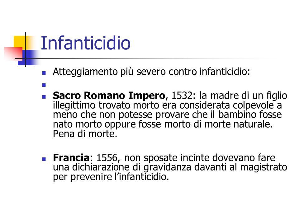 Infanticidio Atteggiamento più severo contro infanticidio: Sacro Romano Impero, 1532: la madre di un figlio illegittimo trovato morto era considerata