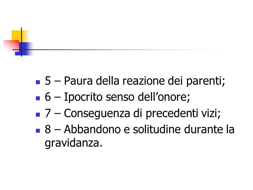 5 – Paura della reazione dei parenti; 6 – Ipocrito senso dell'onore; 7 – Conseguenza di precedenti vizi; 8 – Abbandono e solitudine durante la gravida