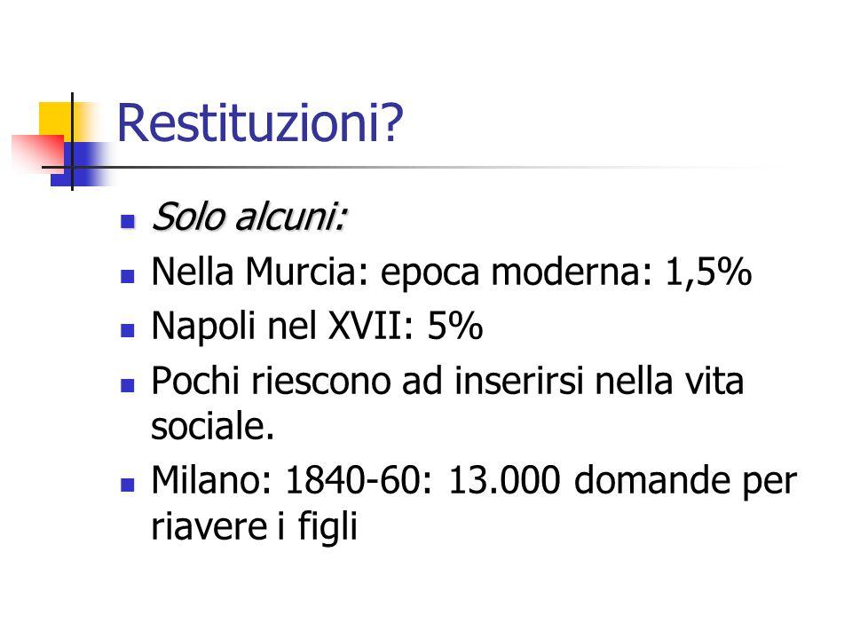 Restituzioni? Solo alcuni: Solo alcuni: Nella Murcia: epoca moderna: 1,5% Napoli nel XVII: 5% Pochi riescono ad inserirsi nella vita sociale. Milano: