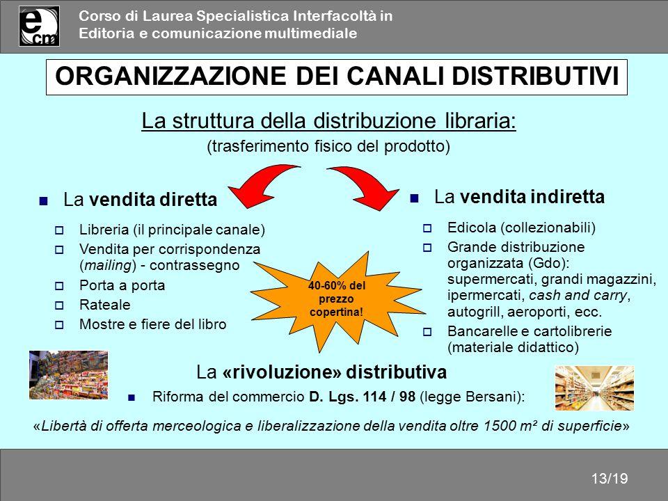 Corso di Laurea Specialistica Interfacoltà in Editoria e comunicazione multimediale 13/19 ORGANIZZAZIONE DEI CANALI DISTRIBUTIVI La struttura della di
