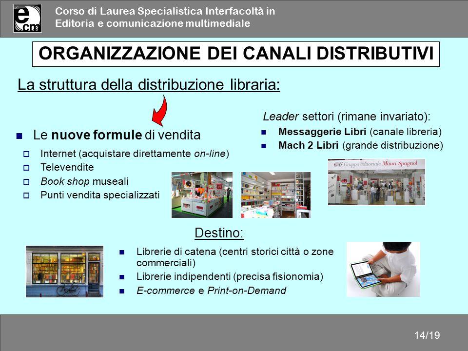 Corso di Laurea Specialistica Interfacoltà in Editoria e comunicazione multimediale 14/19 ORGANIZZAZIONE DEI CANALI DISTRIBUTIVI  Internet (acquistar
