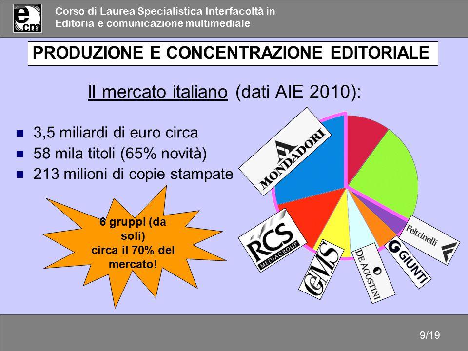 Corso di Laurea Specialistica Interfacoltà in Editoria e comunicazione multimediale 9/19 PRODUZIONE E CONCENTRAZIONE EDITORIALE Il mercato italiano (d