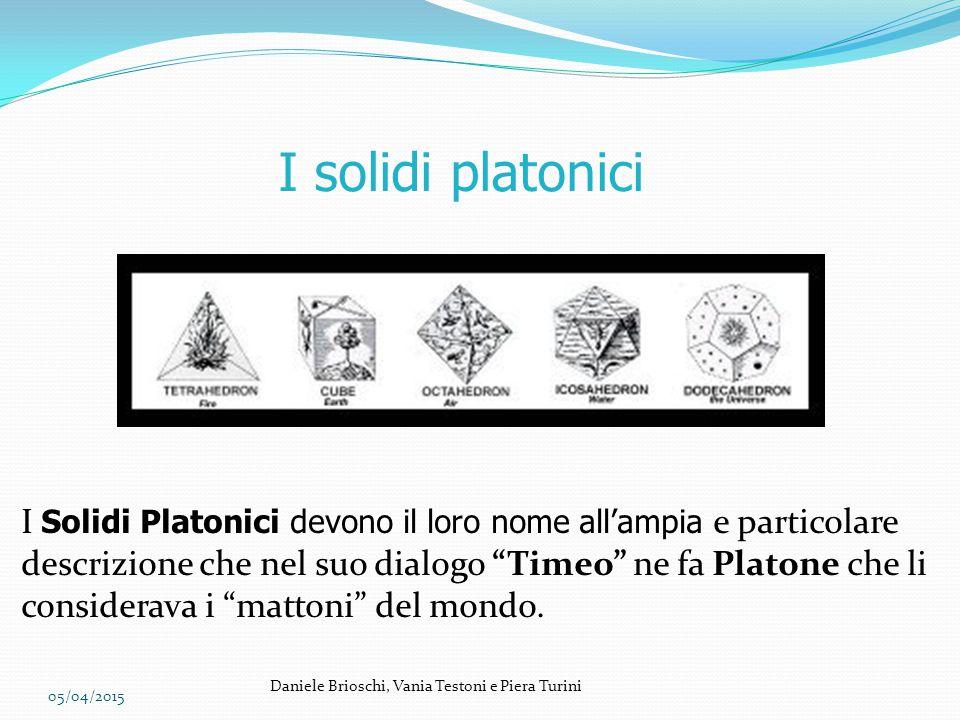 """I Solidi Platonici devono il loro nome all'ampia e particolare descrizione che nel suo dialogo """"Timeo"""" ne fa Platone che li considerava i """"mattoni"""" de"""