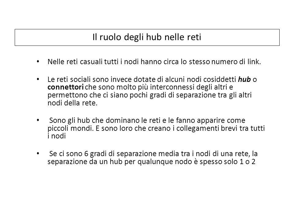 Il ruolo degli hub nelle reti Nelle reti casuali tutti i nodi hanno circa lo stesso numero di link.