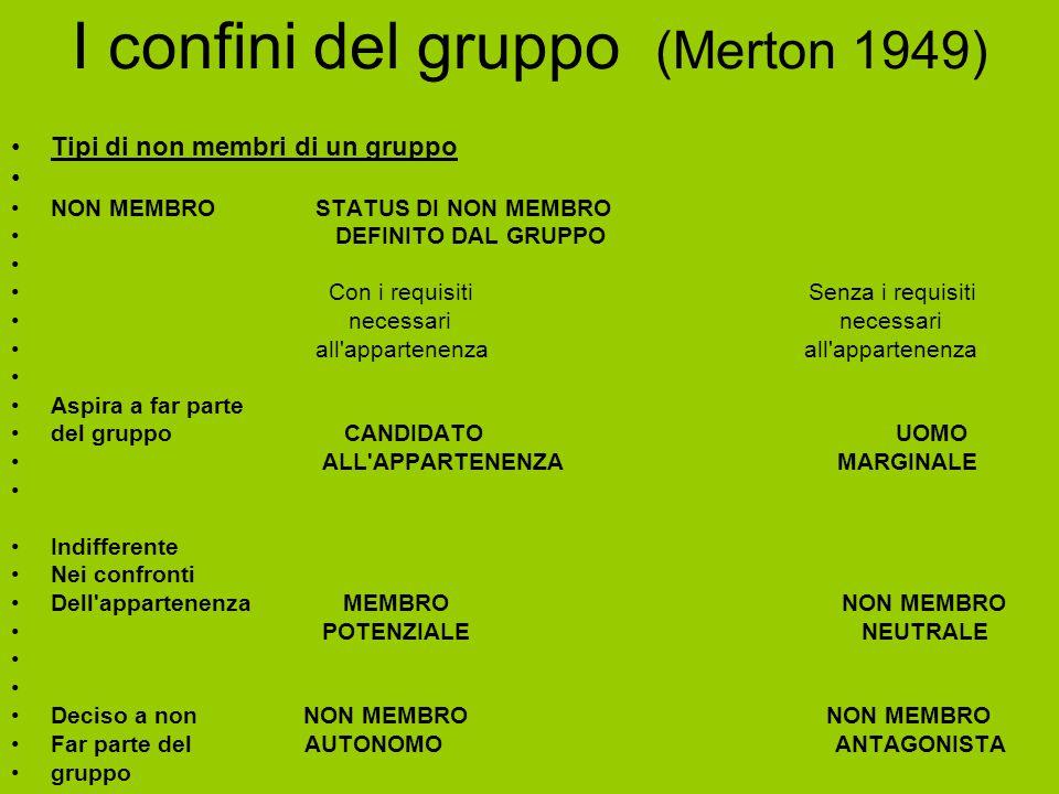 I confini del gruppo (Merton 1949) Tipi di non membri di un gruppo NON MEMBRO STATUS DI NON MEMBRO DEFINITO DAL GRUPPO Con i requisiti Senza i requisi