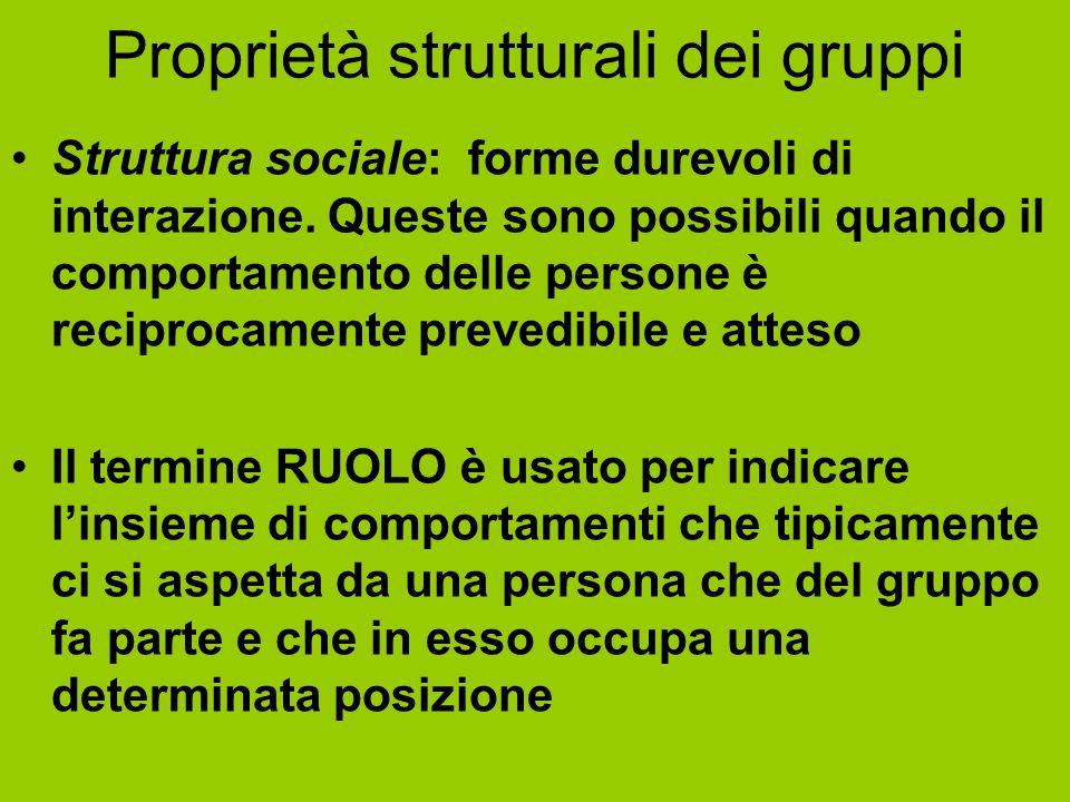 Proprietà strutturali dei gruppi Struttura sociale: forme durevoli di interazione. Queste sono possibili quando il comportamento delle persone è recip