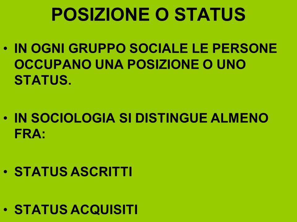 POSIZIONE O STATUS IN OGNI GRUPPO SOCIALE LE PERSONE OCCUPANO UNA POSIZIONE O UNO STATUS. IN SOCIOLOGIA SI DISTINGUE ALMENO FRA: STATUS ASCRITTI STATU