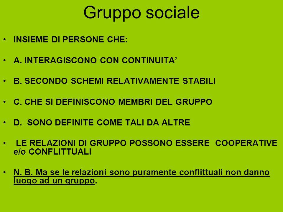 Gruppo sociale INSIEME DI PERSONE CHE: A. INTERAGISCONO CON CONTINUITA' B. SECONDO SCHEMI RELATIVAMENTE STABILI C. CHE SI DEFINISCONO MEMBRI DEL GRUPP