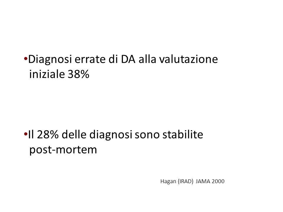 Diagnosi errate di DA alla valutazione iniziale 38% Il 28% delle diagnosi sono stabilite post-mortem Hagan (IRAD) JAMA 2000