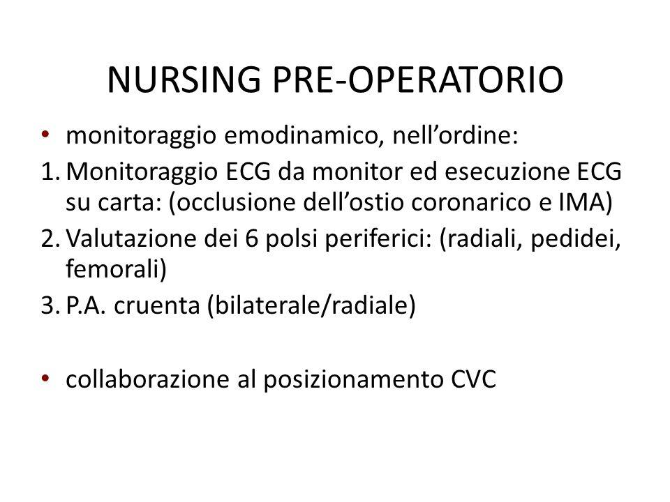 NURSING PRE-OPERATORIO monitoraggio emodinamico, nell'ordine: 1.Monitoraggio ECG da monitor ed esecuzione ECG su carta: (occlusione dell'ostio coronar