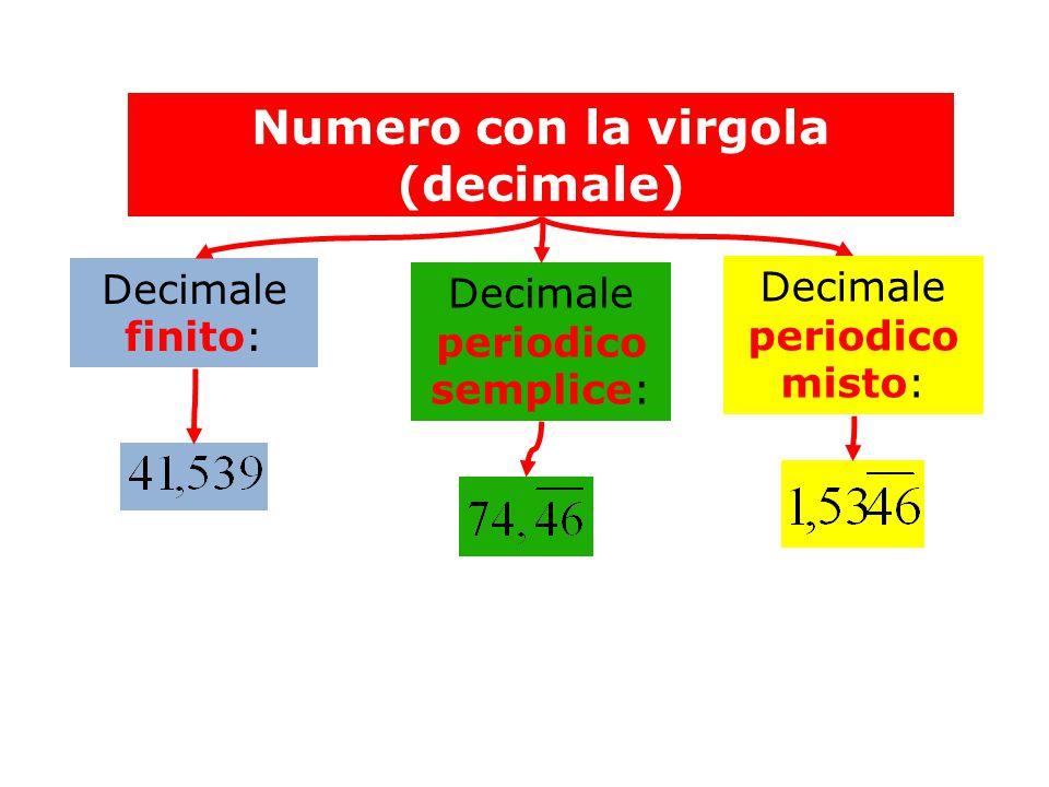 Numero con la virgola (decimale) Decimale periodico misto: Decimale periodico semplice: Decimale finito: