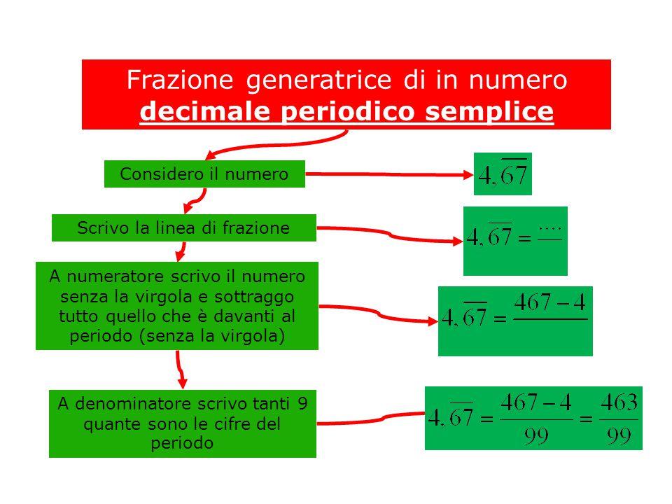Frazione generatrice di in numero decimale periodico semplice Considero il numero Scrivo la linea di frazione A numeratore scrivo il numero senza la virgola e sottraggo tutto quello che è davanti al periodo (senza la virgola) A denominatore scrivo tanti 9 quante sono le cifre del periodo