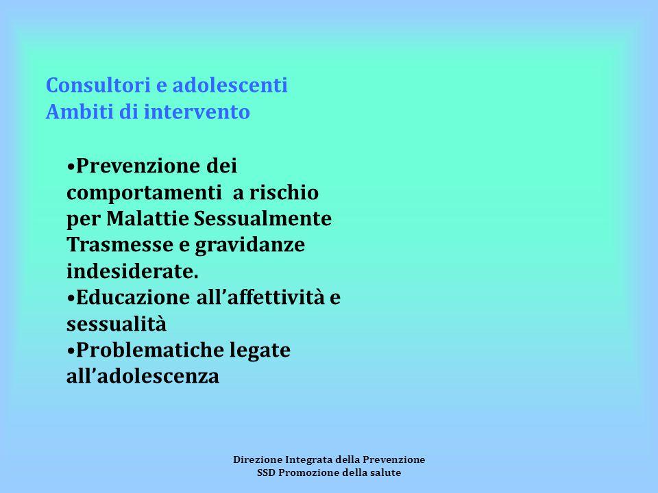 Direzione Integrata della Prevenzione SSD Promozione della salute Consultori e adolescenti Ambiti di intervento Prevenzione dei comportamenti a rischio per Malattie Sessualmente Trasmesse e gravidanze indesiderate.
