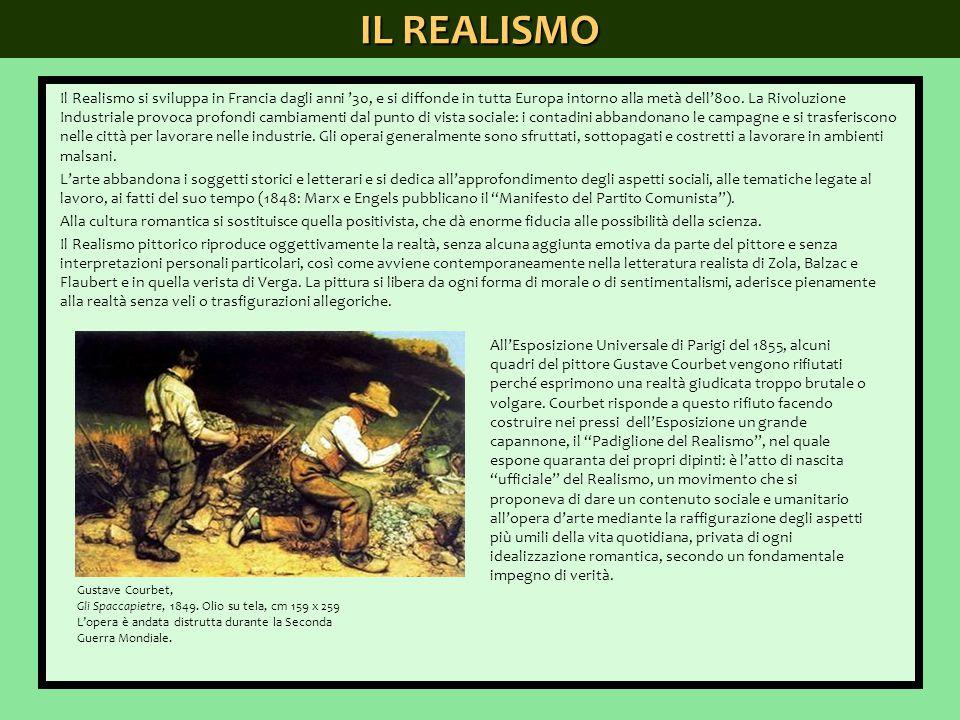 IL REALISMO Il Realismo si sviluppa in Francia dagli anni '30, e si diffonde in tutta Europa intorno alla metà dell'800. La Rivoluzione Industriale pr