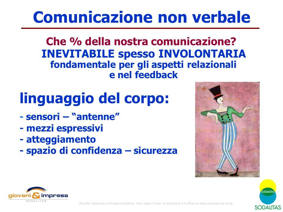 """Comunicazione non verbale INEVITABILE spesso INVOLONTARIA fondamentale per gli aspetti relazionali e nel feedback linguaggio del corpo: - sensori – """"a"""