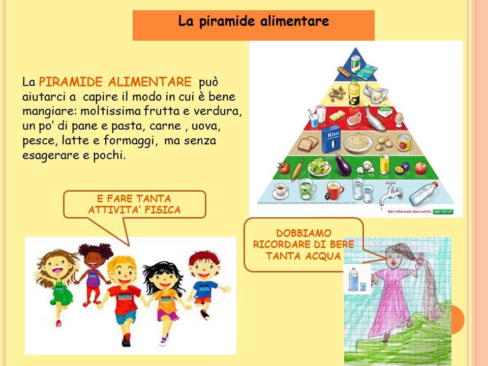 La piramide alimentare La PIRAMIDE ALIMENTARE può aiutarci a capire il modo in cui è bene mangiare: moltissima frutta e verdura, un po' di pane e past