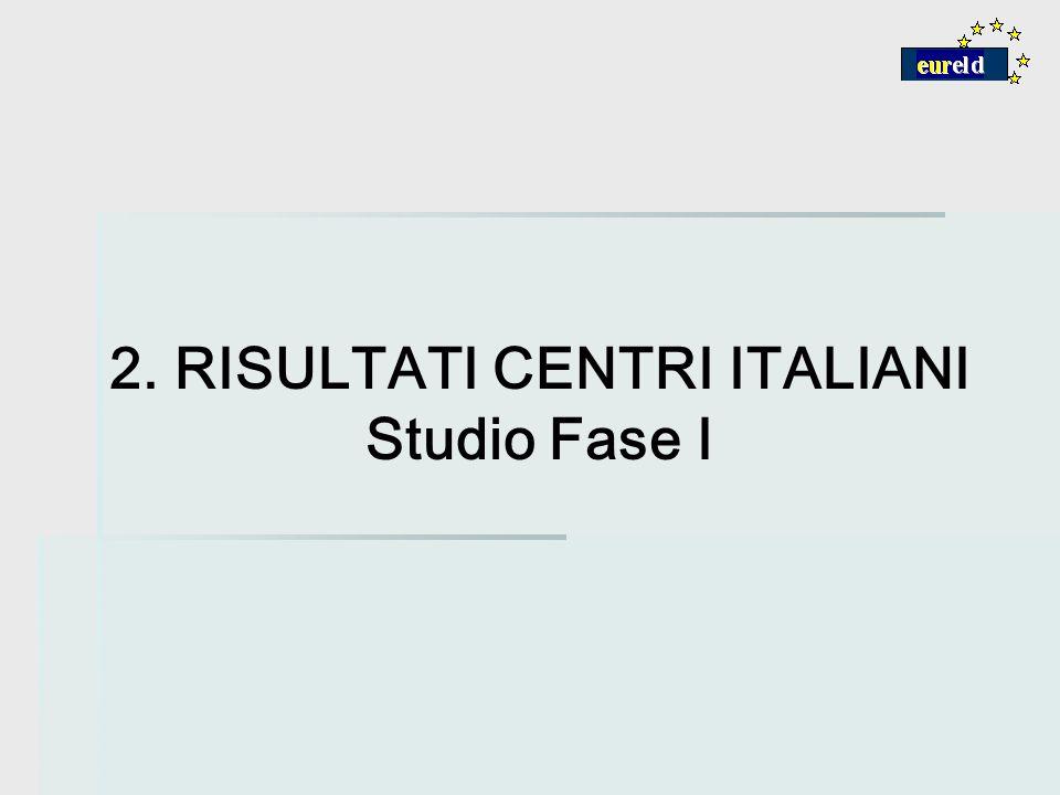 2. RISULTATI CENTRI ITALIANI Studio Fase I