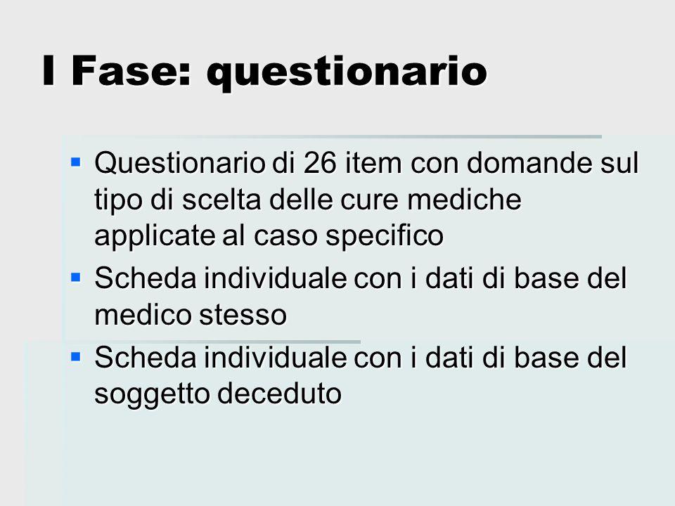 I Fase: questionario  Questionario di 26 item con domande sul tipo di scelta delle cure mediche applicate al caso specifico  Scheda individuale con