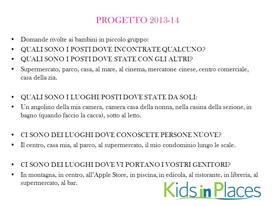 PROGETTO 2013-14 Domande rivolte ai bambini in piccolo gruppo: QUALI SONO I POSTI DOVE INCONTRATE QUALCUNO.
