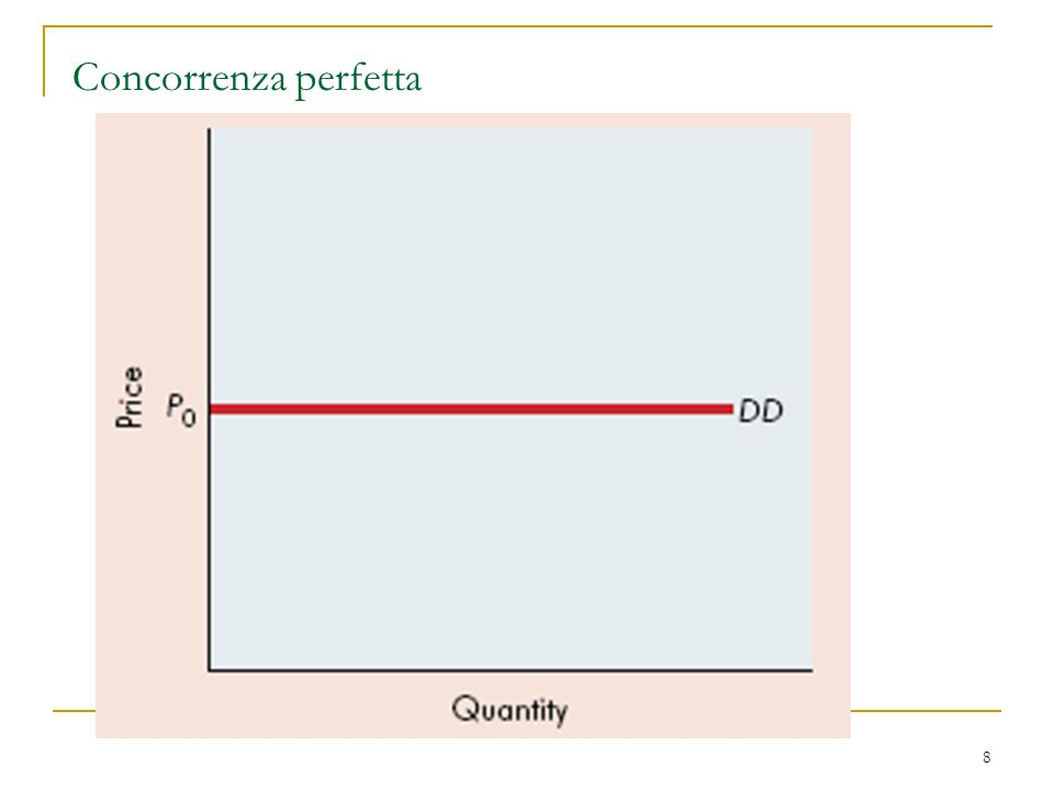 29 Curva di offerta di settore nel lungo periodo equilibrio di lungo periodo
