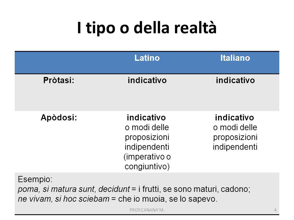 I tipo o della realtà LatinoItaliano Pròtasi:indicativo Apòdosi:indicativo o modi delle proposizioni indipendenti (imperativo o congiuntivo) indicativ