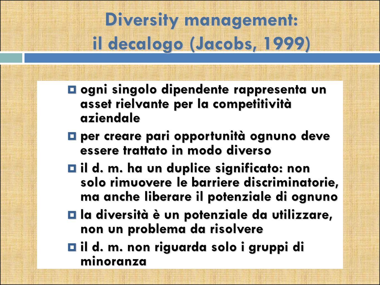 Diversity management: il decalogo (Jacobs, 1999)  ogni singolo dipendente rappresenta un asset rielvante per la competitività aziendale  per creare pari opportunità ognuno deve essere trattato in modo diverso  il d.