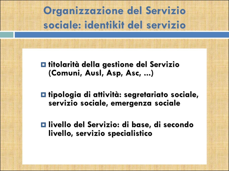 Organizzazione del Servizio sociale: identikit del servizio  titolarità della gestione del Servizio (Comuni, Ausl, Asp, Asc,...)  tipologia di attività: segretariato sociale, servizio sociale, emergenza sociale  livello del Servizio: di base, di secondo livello, servizio specialistico