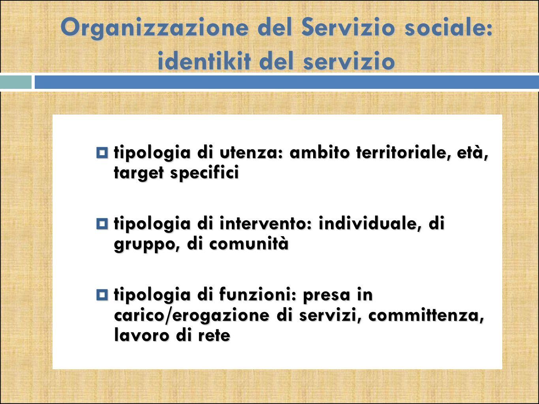 Organizzazione del Servizio sociale: elementi di lettura  mission e obiettivi  organigramma, ruoli e funzioni  strumenti di lavoro  gestione delle risorse umane e dei produttori  integrazione e lavoro di rete  finanziamento e risorse  struttura e attrezzature  capacità di cambiamento e innovazione